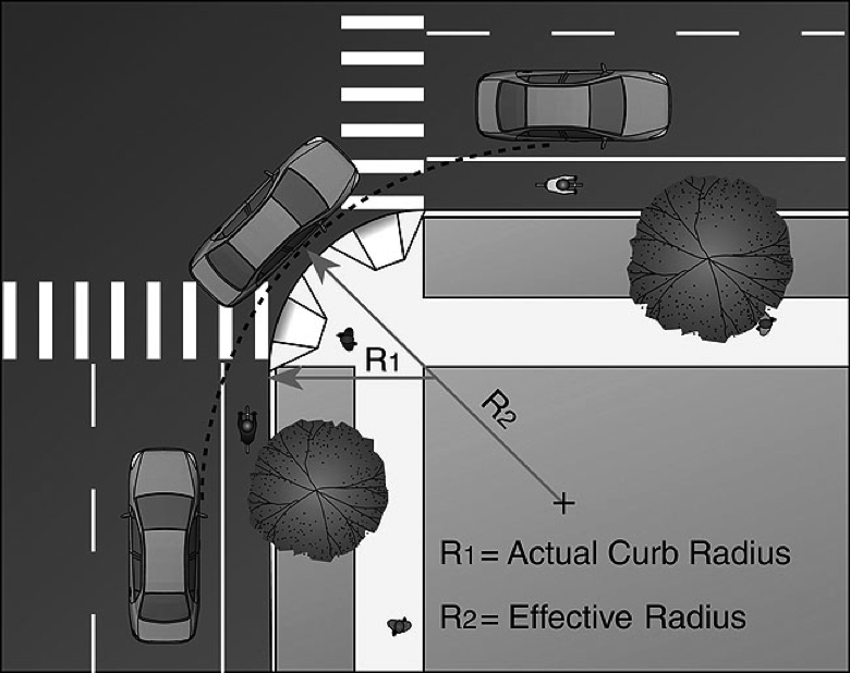 Radius Design pedestrian safety guide and countermeasure selection system